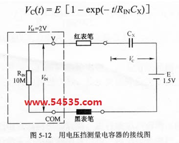 fluke万用表使用方法:电容测试